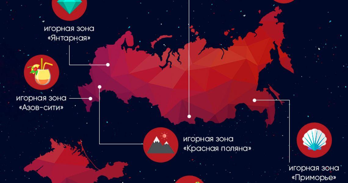 В России и казино проиграет